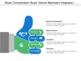 Buyer Concentration Buyer Volume Backward Integration Improve Cost Efficiency
