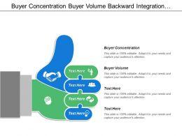 Buyer Concentration Buyer Volume Backward Integration Improve Cost Efficiency
