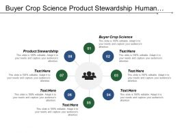 Buyer Crop Science Product Stewardship Human Resource Policy