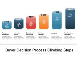 Buyer Decision Process Climbing Steps