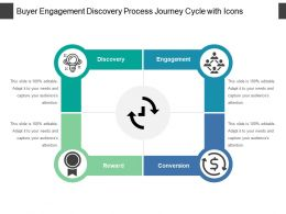Buyer Engagement Discovery Process Journey Cycle With Icons
