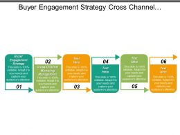 Buyer Engagement Strategy Cross Channel Marketing Management Sales Effectiveness Cpb