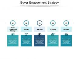 Buyer Engagement Strategy Ppt Powerpoint Presentation Infographic Template Slides Cpb