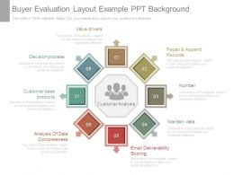 Buyer Evaluation Layout Example Ppt Background