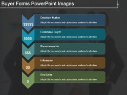 Buyer Forms Powerpoint Images