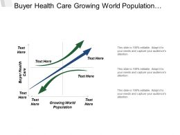 Buyer Health Care Growing World Population Food Security