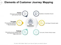 Buyer Journey Analysis Powerpoint Presentation Slides