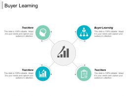 Buyer Learning Ppt Powerpoint Presentation File Summary Cpb