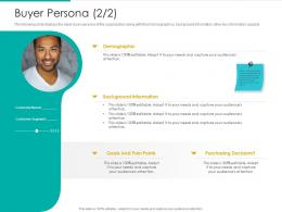 Buyer Persona About Strategic Plan Marketing Business Development Ppt Outfit