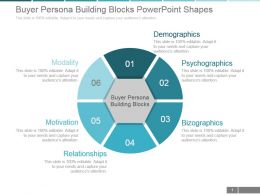 Buyer Persona Building Blocks Powerpoint Shapes