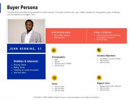 Buyer Persona Creating Business Monopoly Ppt Powerpoint Presentation Pictures Slides