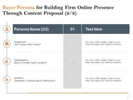 Buyer Persona For Building Firm Online Presence Through Content Proposal Ppt Style