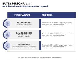 Buyer Persona For Inbound Marketing Strategies Proposal Ppt Powerpoint Show