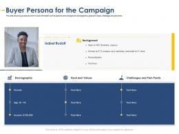 Buyer Persona For The Campaign Developing Integrated Marketing Plan New Product Launch