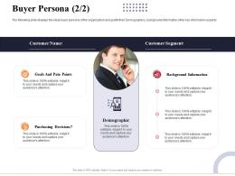 Buyer Persona Information Marketing And Business Development Action Plan Ppt Introduction