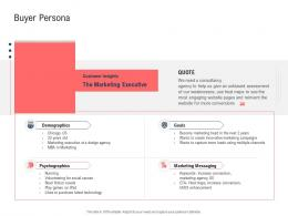 Buyer Persona Ppt Powerpoint Presentation Model Infographics