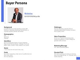 Buyer Persona Ppt Powerpoint Presentation Slides Visual Aids