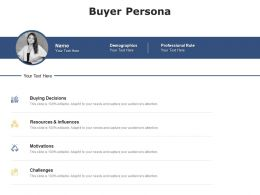 Buyer Persona Resources Ppt Powerpoint Presentation Summary Background Images