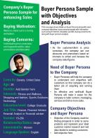 Buyer Persona Sample With Objectives And Analysis Presentation Report Infographic PPT PDF Document