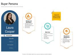 Buyer Persona Unique Selling Proposition Of Product Ppt Ideas