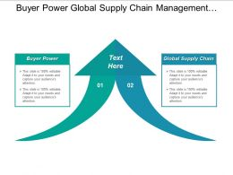 Buyer Power Global Supply Chain Management Role Logistic