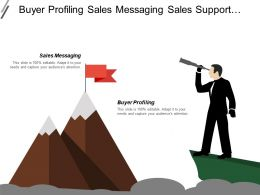 Buyer Profiling Sales Messaging Sales Support Technology Tools
