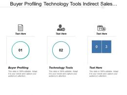 Buyer Profiling Technology Tools Indirect Sales Acceleration Model