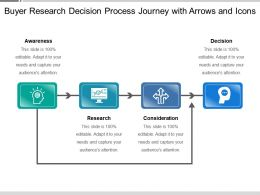 Buyer Research Decision Process Journey With Arrows And Icons