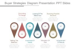Buyer Strategies Diagram Presentation Ppt Slides