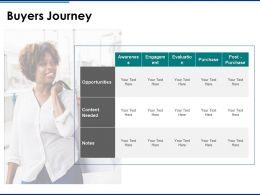Buyers Journey Awareness Ppt Powerpoint Presentation Pictures Example File