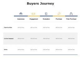 Buyers Journey Engagement Ppt Powerpoint Presentation Summary Backgrounds