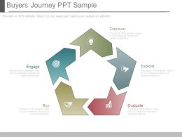 Buyers Journey Ppt Sample
