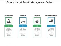 Buyers Market Growth Management Online Banking Morally Wrong Cpb