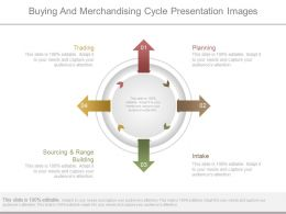 Buying And Merchandising Cycle Presentation Images