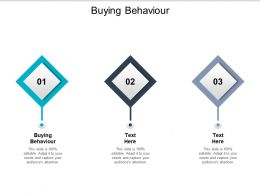 Buying Behaviour Ppt Powerpoint Presentation File Shapes Cpb