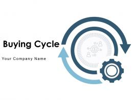 Buying Cycle Consumer Analysis Intervention Process Planning Currency Gear