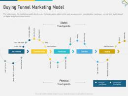 Buying Funnel Marketing Model Multi Channel Marketing Ppt Diagrams