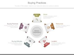 Buying Practices Powerpoint Slides
