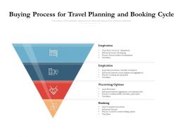 Buying Process For Travel Planning And Booking Cycle
