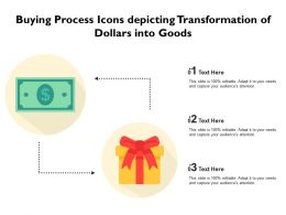 Buying Process Icons Depicting Transformation Of Dollars Into Goods