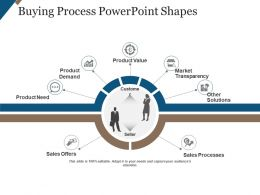 Buying Process Powerpoint Shapes