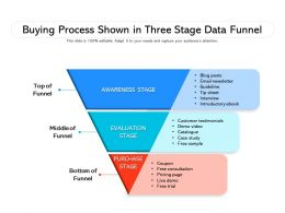 Buying Process Shown In Three Stage Data Funnel