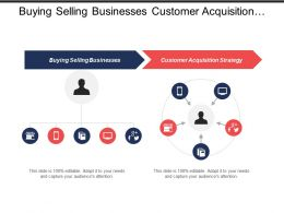 Buying Selling Businesses Customer Acquisition Strategy Marketing Mix