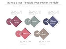 Buying Steps Template Presentation Portfolio