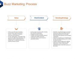 Buzz Marketing Process Creates M1833 Ppt Powerpoint Presentation Styles Show