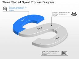 bv Three Staged Spiral Process Diagram Powerpoint Template