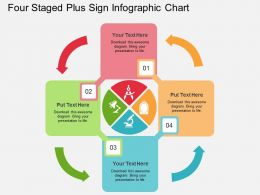by Four Staged Plus Sign Infographic Chart Flat Powerpoint Design