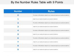 By The Number Rules Table With 9 Points