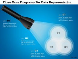 By Three Venn Diagrams For Data Representation Powerpoint Template