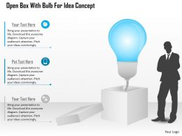 Ca Open Box With Bulb For Idea Concept Powerpoint Template